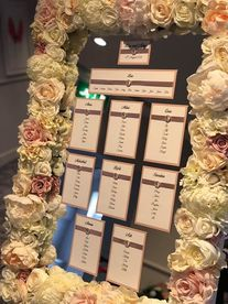 Decorative Details Wedding and Event Decoration Hire Gloucestershire Floral Table Plan Hire